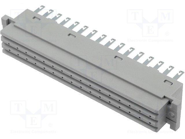 Разъeмы DIN 41.612, DIN 41.617,ZDIN-FF-32L